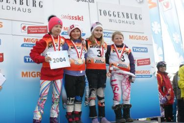 Migros grand prix 2018